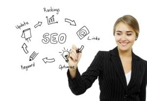 Charlotte Digital Marketing and Charlotte SEO Firm | CC Communications
